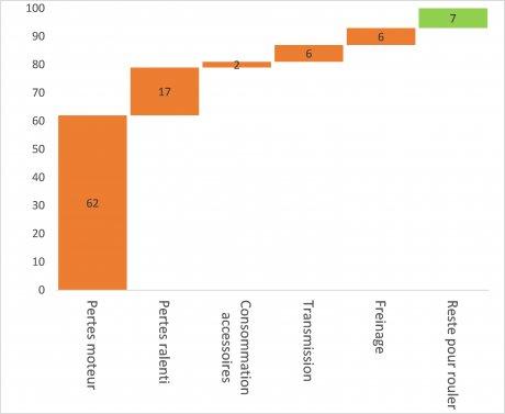 graph2Champain