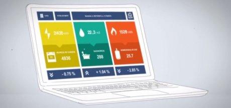 iQSpot, économie d'énergie au bureau