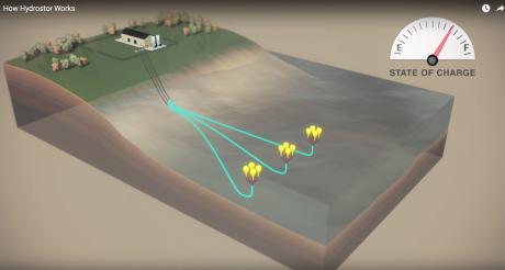 Hydrostor, stockage sous-marin, compresseur d'air, électricité, énergies renouvelables, éolien, solaire,