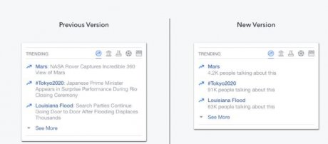 Facebook change sa fonction trending