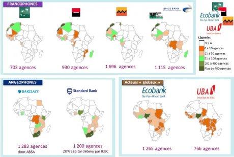 Paysage bancaire Afrique