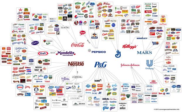 Les 10 groupes qui dirigent le monde alimentaire!