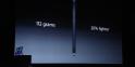 Plus fin que le dernier iPhone 4S pour un poids plume de 112 grammes
