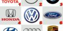 Toyota : premier du classement des marques automobiles