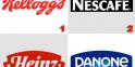 Kellogg's : premier du classement des marques de produits alimentaires
