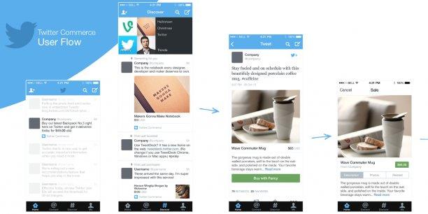Le site de e-commerce Fancy.com aurait élaboré une maquette de proposition dénommée Twitter Commerce