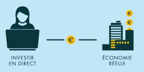 Avec cette plateforme de crowdfunding dédiée aux TPE/PME, les internautes deviennent de vrais investisseurs et non pas des donateurs.