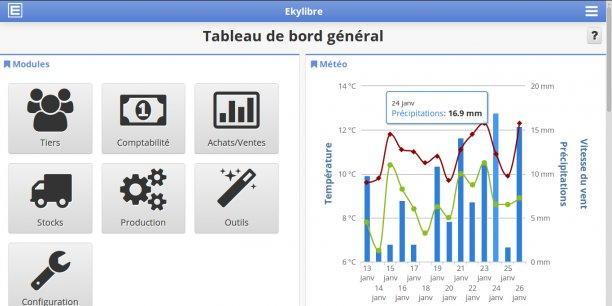400. C'est le nombre d'applications mobiles à disposition des agriculteurs pour les assister dans le suivi des marchés financiers. En photo, le logiciel Ekylibre de gestion intégré pour les TPE agricoles