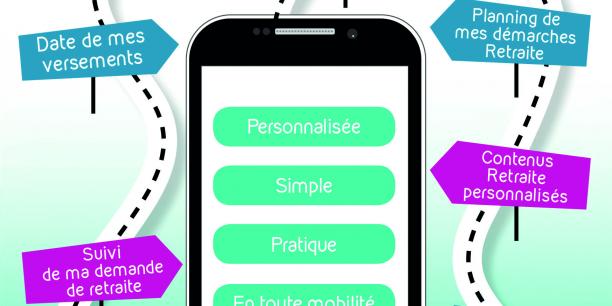 L'application Smart Retraite offre une série d'informations pratiques pour anticiper votre retraite.