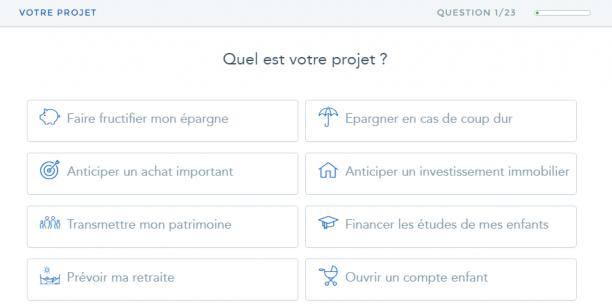 Le robo-advisor de Yomoni vous posera une vingtaine de questions afin de déterminer votre profil et les investissements adaptés.