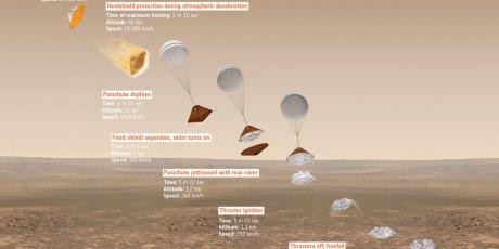 ExoMars Thales Alenia Space ESA Agence spatiale européenne