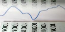 La dette publique a atteint 95,1% du PIB au 2e trimestre