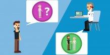 Medaviz : l'avis médical en ligne, remède pour un meilleur accès aux soins