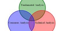 Comment prévoir les tendances sur le forex ?