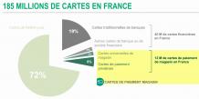 Les Français et leurs cartes