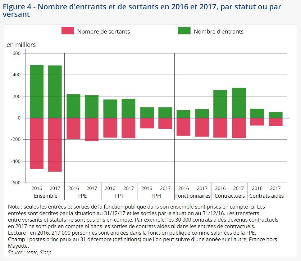 Reformer La Fonction Publique La Methode Agile Du Gouvernement