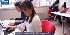 Loginchinese : apprenez le chinois différemment.