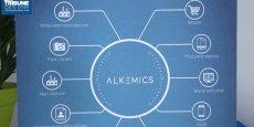 Alkemics : start up qui établie le lien entre les acteurs de la grande distribution.