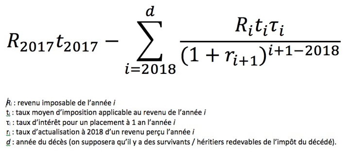 Impot Sur Le Revenu Preleve A La Source Qui Gagne Et Qui Perd
