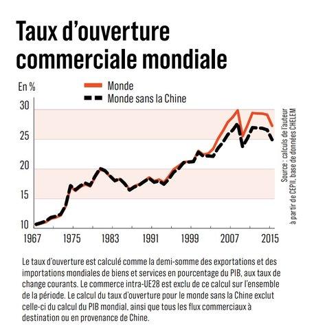 commerciale-mondiale