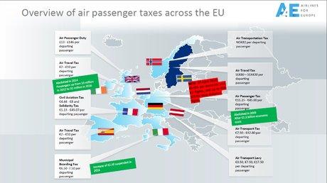 Taxes, transport aérien, passagers, Union européenne