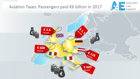 Taxes, transport aérien, passagers, coût, Union européenne, Airlines for Europe, étude,