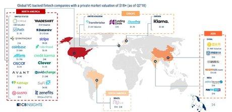 Fintech licornes monde CB Insights