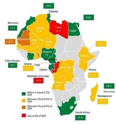 Carte Euler Hermes Délais de paiement afrique