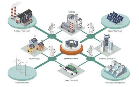 Fessenheim, smart grids, énergie renouvelable