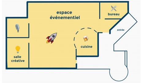 Plan nouvelle cuisine du web