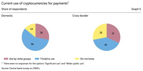 Bitcoin usage paiement BRI