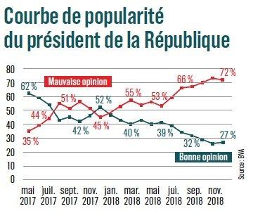 2df4706e46b Emmanuel Macron peut-il accélérer les réformes