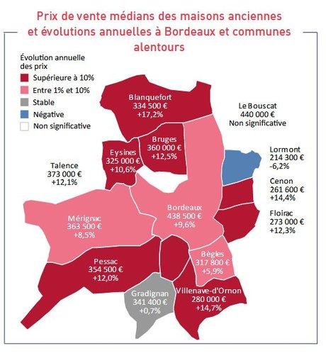 Prix immobilier 2018 Bordeaux