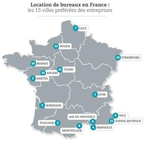Baromètre immobilier en région Lyon Bureaux Locaux