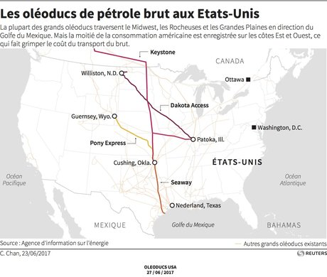 [NE PAS REUTILISER] Les oléoducs de pétrole brut aux Etats-Unis
