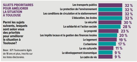 themes municipales