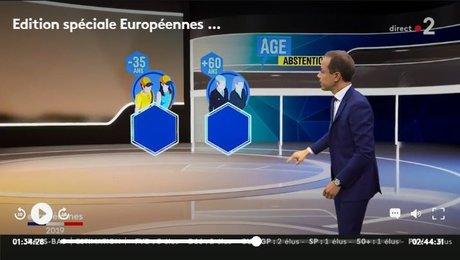 Soirée électorale France 2, Européennes