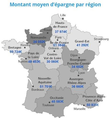 carte épargne France moyenne 2019