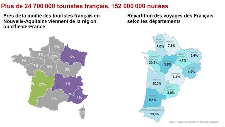 Tourisme chiffres 2017 Nouvelle-Aquitaine