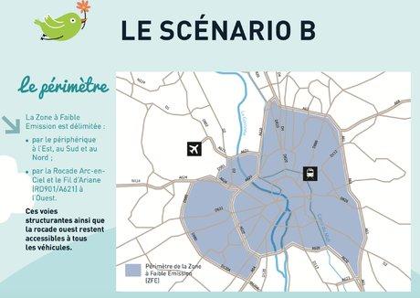 scenario b zfe