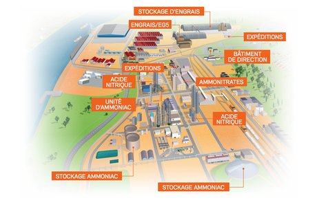 Borealis, site Seveso, usine Grand-Quevilly, Rouen, zone portuaire