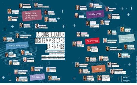 Infographie, H306, constellation des femmes dans la finance