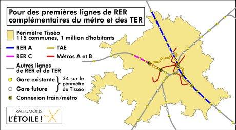 RER Toulousain