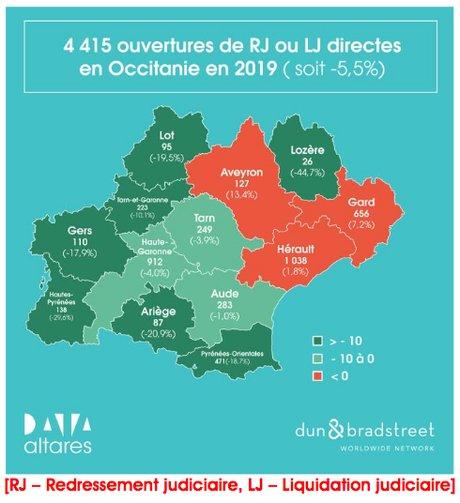Une grande disparité existe entre les départements de l'Occitanie
