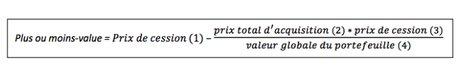 formule_crypto
