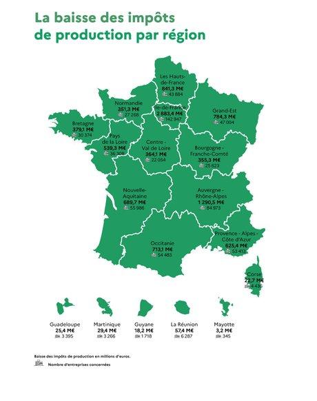 Impôts production régions