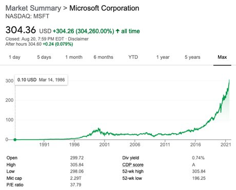 Microsoft bourse
