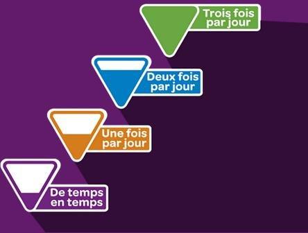 étiquetage nutritionnel Carrefour