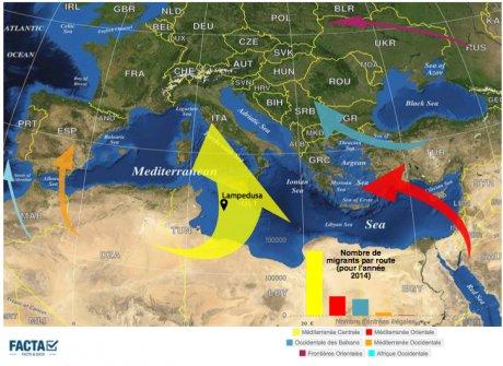 Route migration