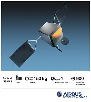 OneWeb Airbus Defence and Space Systems microsatellites ADS oneweb